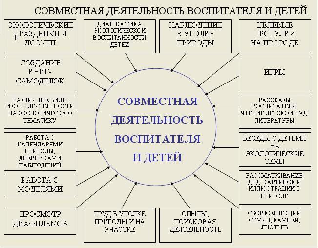 """,""detsadmickeymouse.ru"